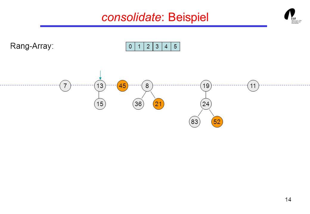 14 consolidate: Beispiel 1913458 3621 24 15 8352 117 012345 Rang-Array: