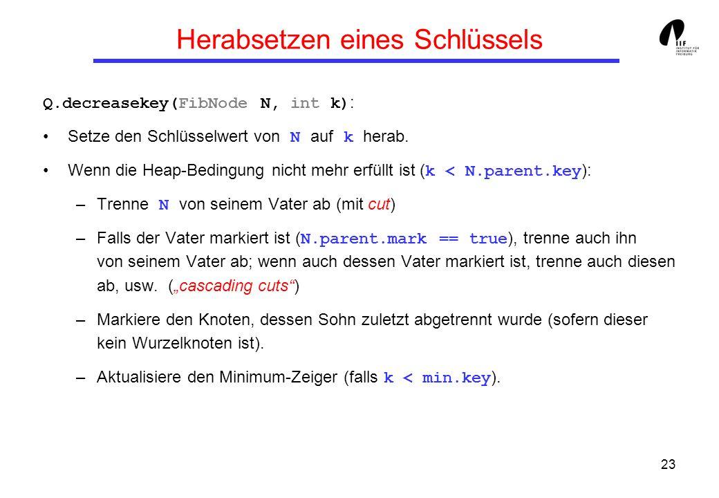 23 Herabsetzen eines Schlüssels Q.decreasekey(FibNode N, int k) : Setze den Schlüsselwert von N auf k herab. Wenn die Heap-Bedingung nicht mehr erfüll
