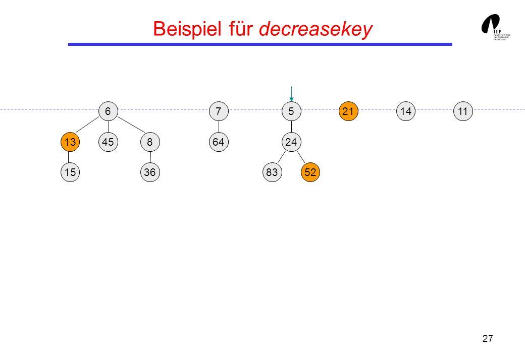 27 Beispiel für decreasekey 65 13458 36 21 24 158352 117 64 14