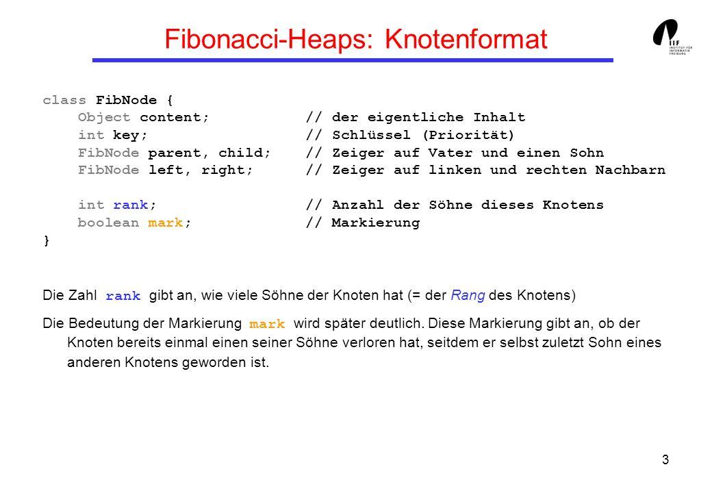 3 Fibonacci-Heaps: Knotenformat class FibNode { Object content; // der eigentliche Inhalt int key; // Schlüssel (Priorität) FibNode parent, child; // Zeiger auf Vater und einen Sohn FibNode left, right; // Zeiger auf linken und rechten Nachbarn int rank; // Anzahl der Söhne dieses Knotens boolean mark; // Markierung } Die Zahl rank gibt an, wie viele Söhne der Knoten hat (= der Rang des Knotens) Die Bedeutung der Markierung mark wird später deutlich.