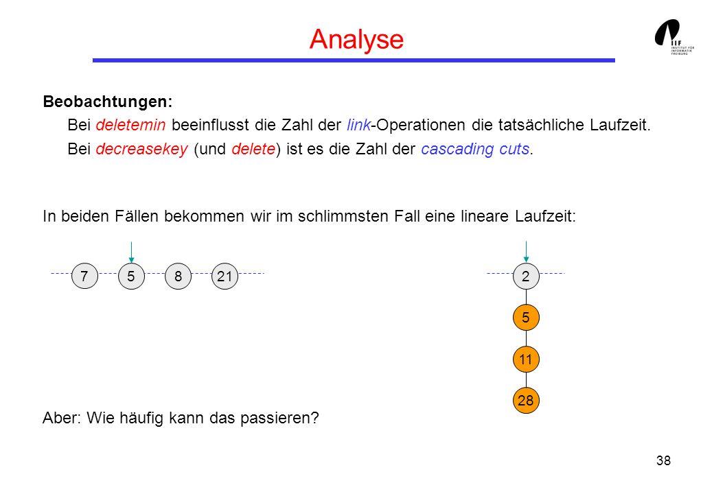 38 Analyse Beobachtungen: Bei deletemin beeinflusst die Zahl der link-Operationen die tatsächliche Laufzeit. Bei decreasekey (und delete) ist es die Z