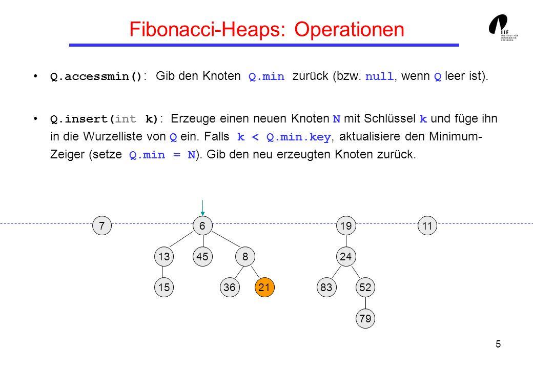 5 Fibonacci-Heaps: Operationen Q.accessmin() : Gib den Knoten Q.min zurück (bzw. null, wenn Q leer ist). Q.insert(int k) : Erzeuge einen neuen Knoten