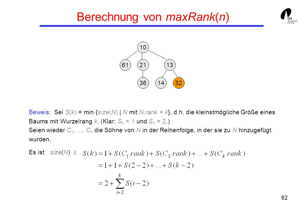 62 Berechnung von maxRank(n) Beweis: Sei S(k) = min {size(N) | N mit N.rank = k}, d.h. die kleinstmögliche Größe eines Baums mit Wurzelrang k. (Klar: