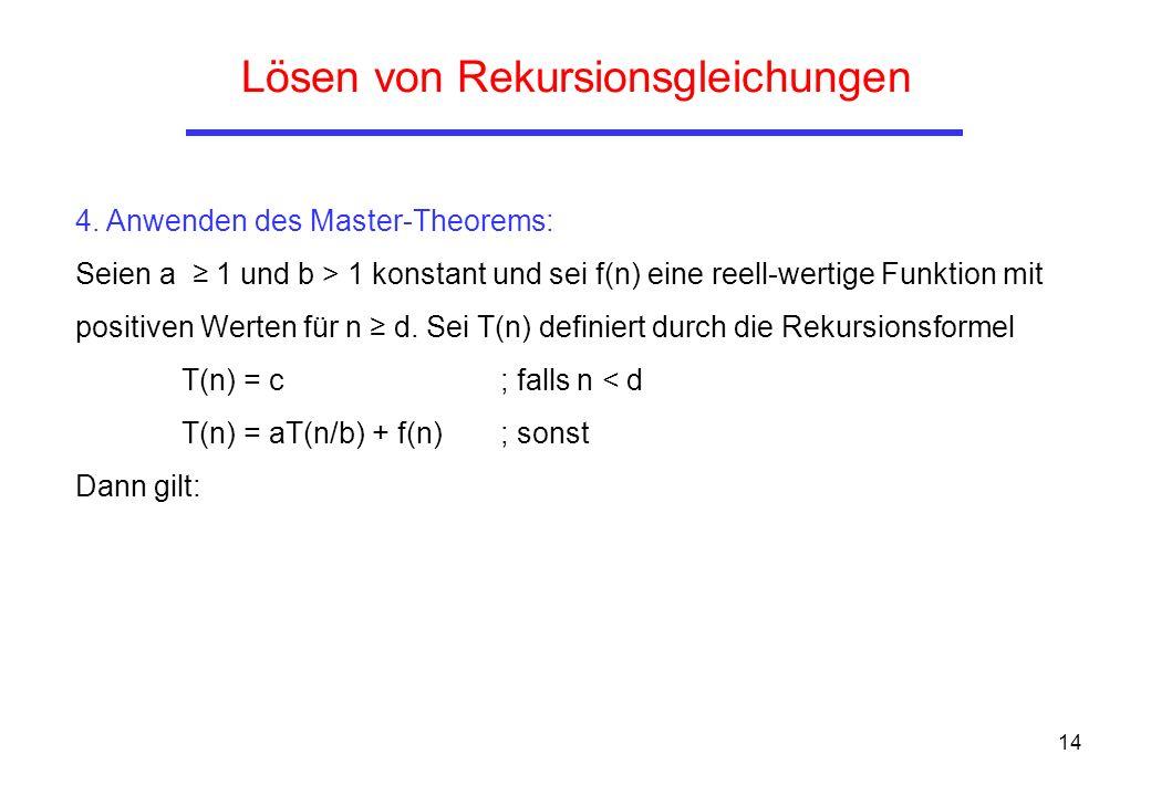 14 Lösen von Rekursionsgleichungen 4.