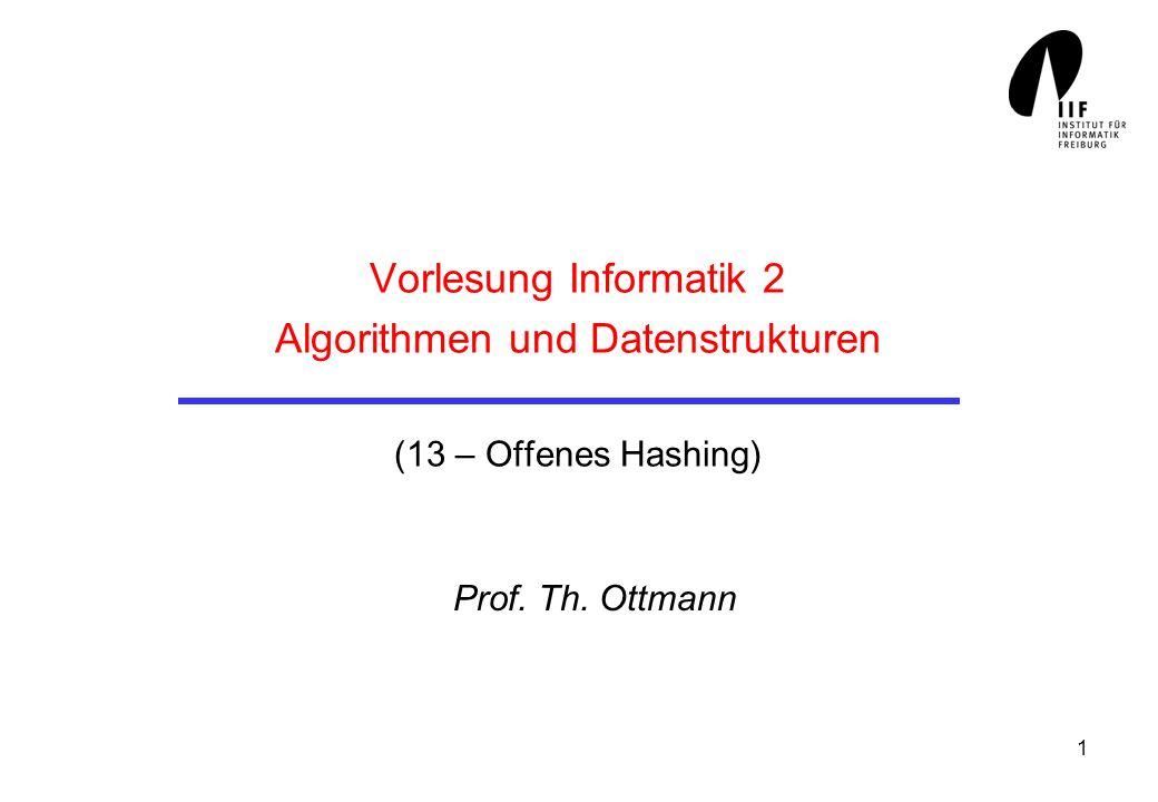 12 Test-Programm public class OpenHashingTest { public static void main(String args[]) { Integer[] t= new Integer[args.length]; for (int i = 0; i < args.length; i++) t[i] = Integer.valueOf(args[i]); OpenHashTable h = new OpenHashTable (7); for (int i = 0; i <= t.length - 1; i++) { h.insert(t[i], null);# h.printTable (); } h.delete(t[0]); h.delete(t[1]); h.delete(t[6]); h.printTable(); } } Aufruf: java OpenHashingTest 12 53 5 15 2 19 43 Ausgabe (Quadratisches Sondieren): [ ] [ ] [ ] [ ] [ ] (12) [ ] [ ] [ ] [ ] [ ] (53) (12) [ ] [ ] [ ] [ ] [ ] (53) (12) (5) [ ] (15) [ ] [ ] (53) (12) (5) [ ] (15) (2) [ ] (53) (12) (5) (19) (15) (2) [ ] (53) (12) (5) (19) (15) (2) (43) (53) (12) (5) (19) (15) (2) {43} {53} {12} (5)
