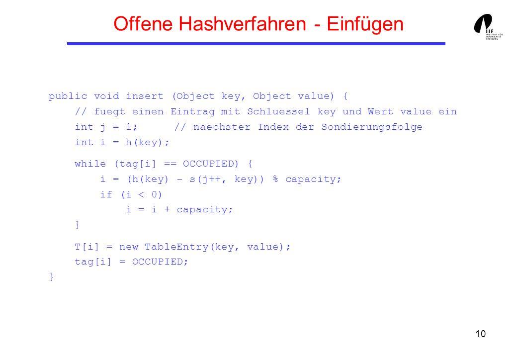 10 Offene Hashverfahren - Einfügen public void insert (Object key, Object value) { // fuegt einen Eintrag mit Schluessel key und Wert value ein int j