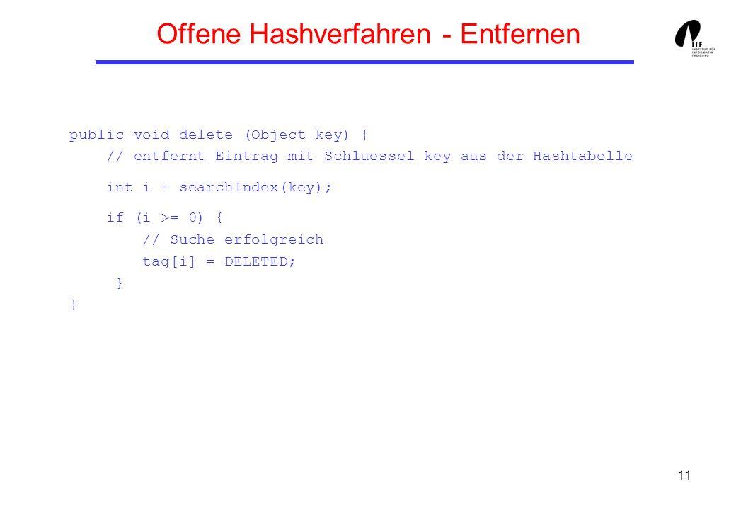 11 Offene Hashverfahren - Entfernen public void delete (Object key) { // entfernt Eintrag mit Schluessel key aus der Hashtabelle int i = searchIndex(k