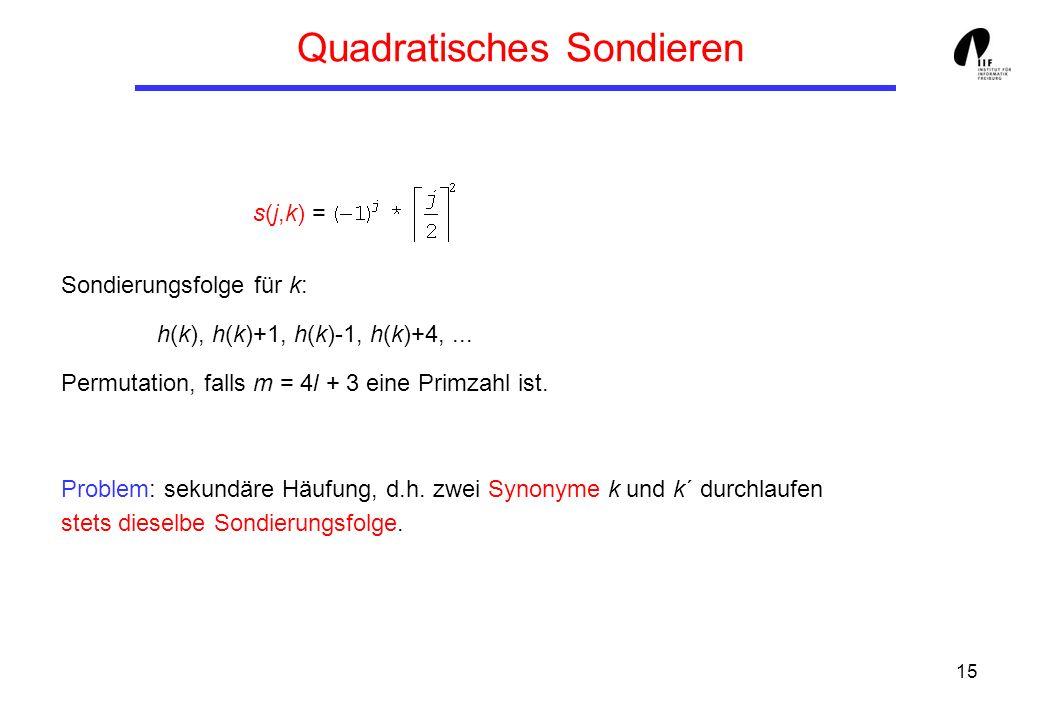 15 Quadratisches Sondieren s(j,k) = Sondierungsfolge für k: h(k), h(k)+1, h(k)-1, h(k)+4,... Permutation, falls m = 4l + 3 eine Primzahl ist. Problem: