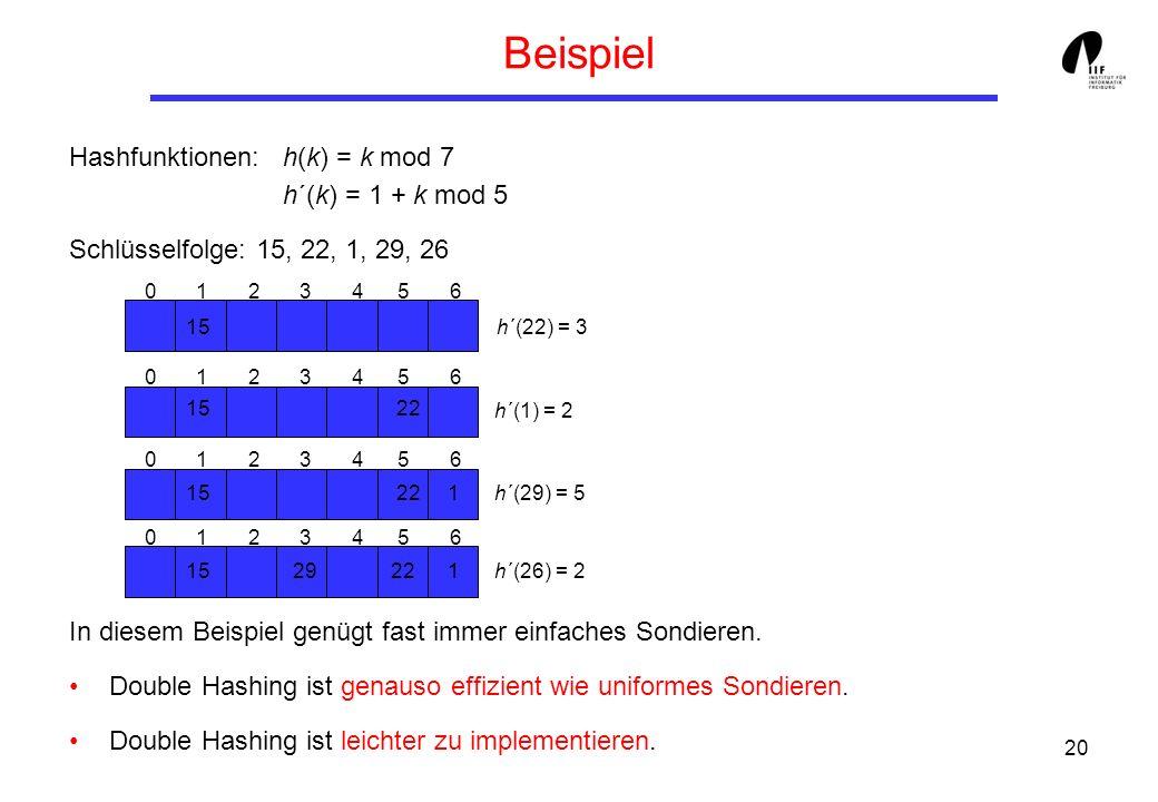 20 Beispiel Hashfunktionen:h(k) = k mod 7 h´(k) = 1 + k mod 5 Schlüsselfolge: 15, 22, 1, 29, 26 In diesem Beispiel genügt fast immer einfaches Sondier