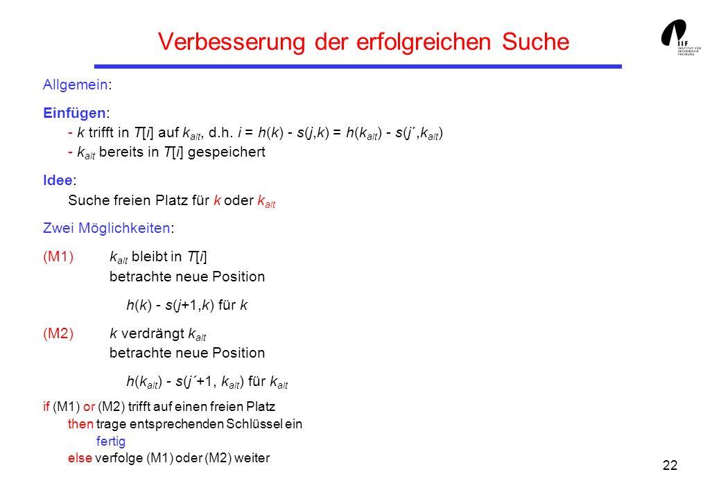 22 Verbesserung der erfolgreichen Suche Allgemein: Einfügen: - k trifft in T[i] auf k alt, d.h. i = h(k) - s(j,k) = h(k alt ) - s(j´,k alt ) - k alt b