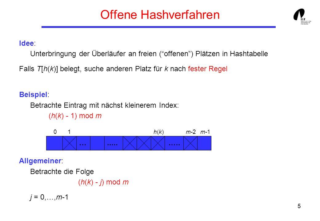 5 Offene Hashverfahren Idee: Unterbringung der Überläufer an freien (offenen) Plätzen in Hashtabelle Falls T[h(k)] belegt, suche anderen Platz für k n
