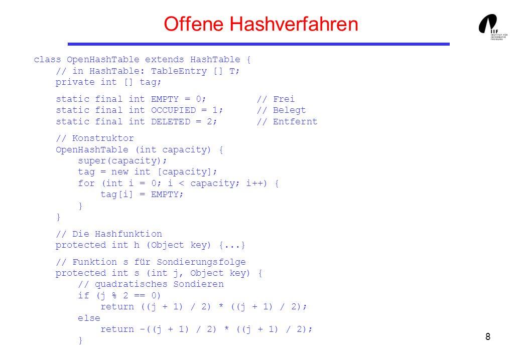 19 Double Hashing Idee: Wähle zweite Hashfunktion h´ s(j,k) = j*h´(k) Sondierungsfolge für k: h(k), h(k)-h´(k), h(k)-2h´(k),...