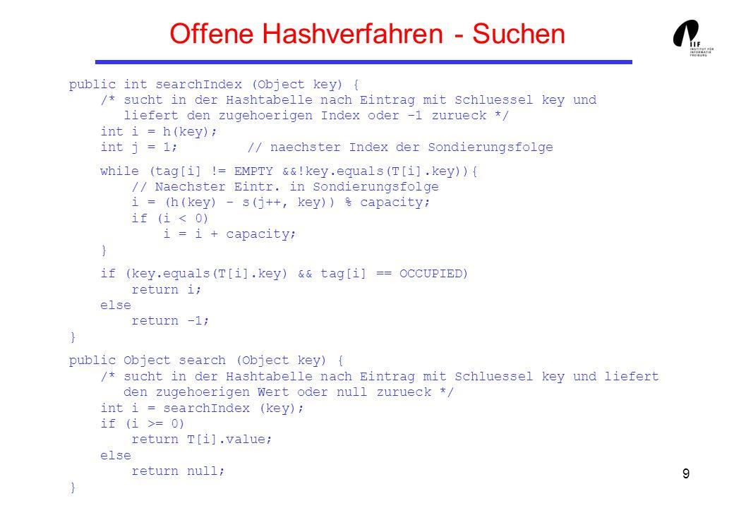 9 Offene Hashverfahren - Suchen public int searchIndex (Object key) { /* sucht in der Hashtabelle nach Eintrag mit Schluessel key und liefert den zuge