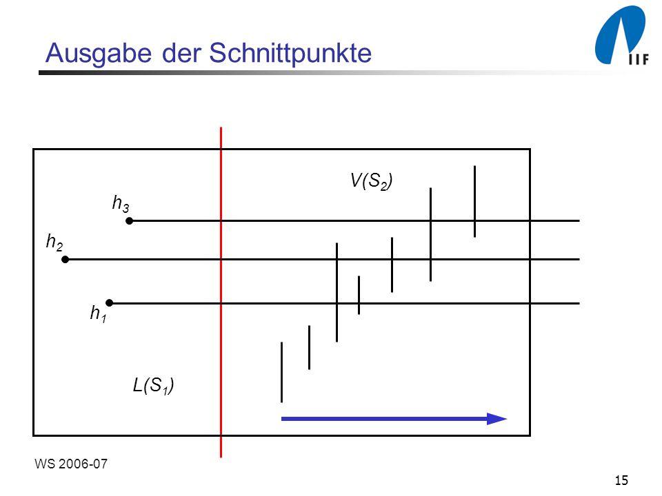 15 WS 2006-07 Ausgabe der Schnittpunkte V(S 2 ) h3h3 h2h2 h1h1 L(S 1 )