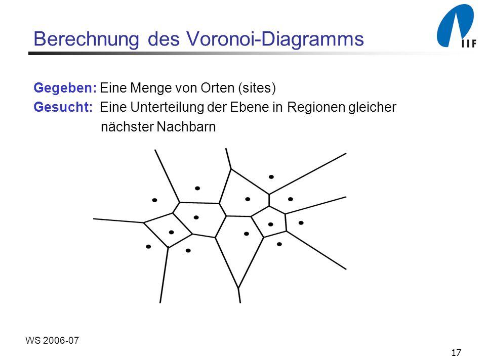 17 WS 2006-07 Berechnung des Voronoi-Diagramms Gegeben: Eine Menge von Orten (sites) Gesucht: Eine Unterteilung der Ebene in Regionen gleicher nächster Nachbarn