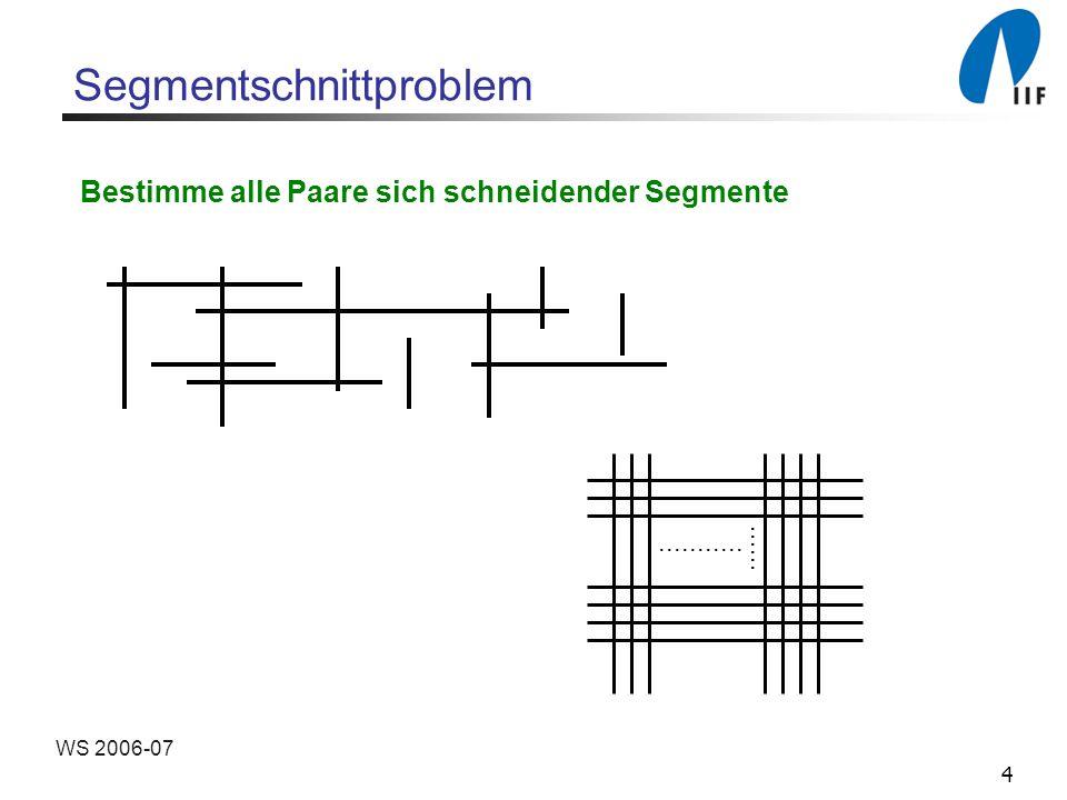 5 WS 2006-07 Segmentschnittproblem Bestimme alle Paare sich schneidender Segmente A B C D E A.