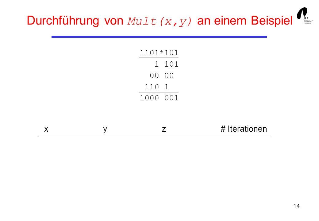 14 Durchführung von Mult(x,y) an einem Beispiel 1101*101 1 101 00 00 110 1 1000 001 xyz# Iterationen