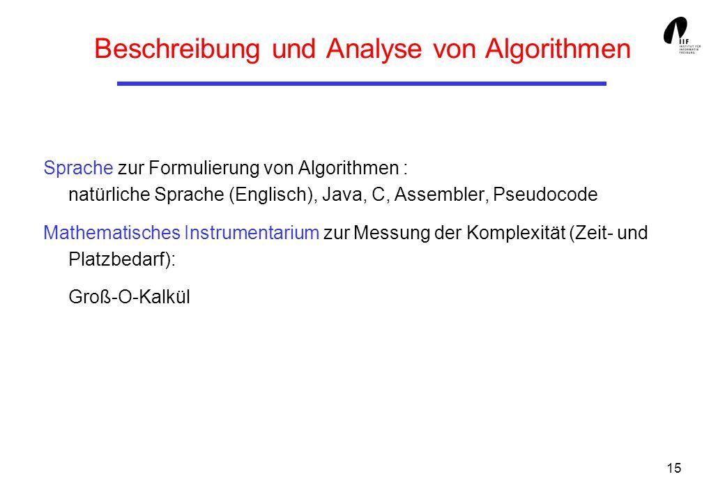 15 Beschreibung und Analyse von Algorithmen Sprache zur Formulierung von Algorithmen : natürliche Sprache (Englisch), Java, C, Assembler, Pseudocode M