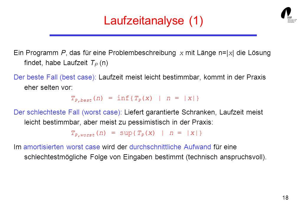 18 Laufzeitanalyse (1) Ein Programm P, das für eine Problembeschreibung x mit Länge n=| x | die Lösung findet, habe Laufzeit T P (n) Der beste Fall (b