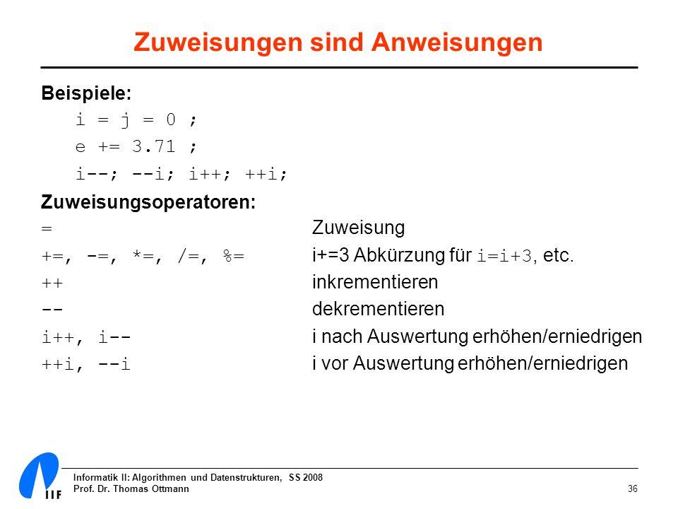 Informatik II: Algorithmen und Datenstrukturen, SS 2008 Prof. Dr. Thomas Ottmann36 Zuweisungen sind Anweisungen Beispiele: i = j = 0 ; e += 3.71 ; i--