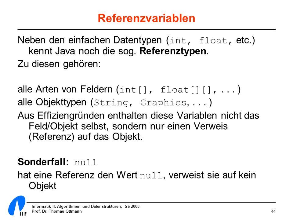 Informatik II: Algorithmen und Datenstrukturen, SS 2008 Prof. Dr. Thomas Ottmann44 Referenzvariablen Neben den einfachen Datentypen ( int, float, etc.