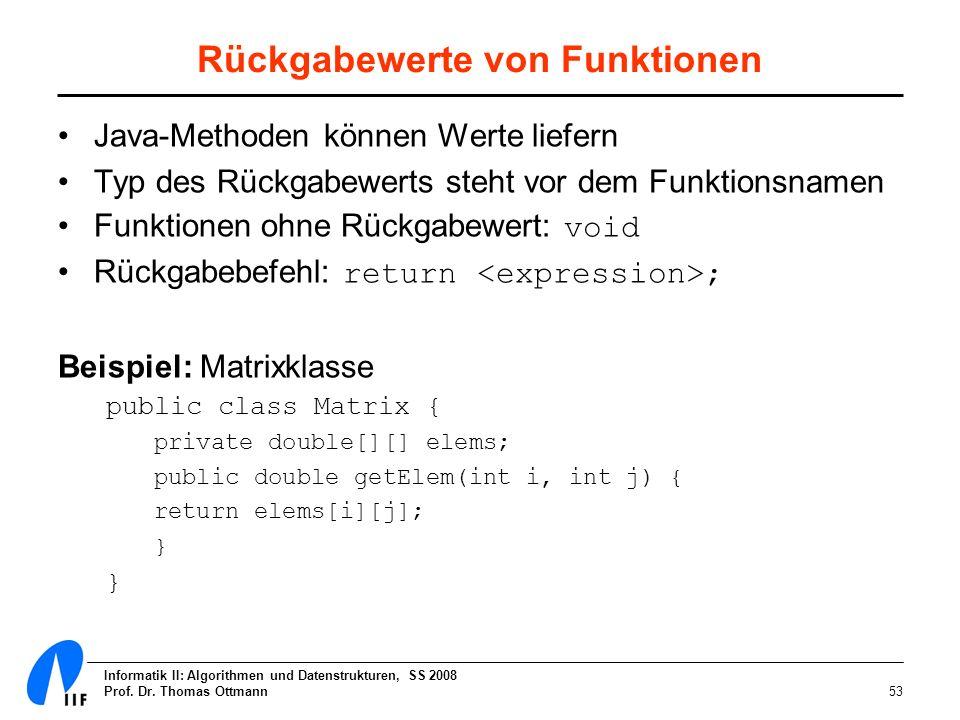Informatik II: Algorithmen und Datenstrukturen, SS 2008 Prof. Dr. Thomas Ottmann53 Rückgabewerte von Funktionen Java-Methoden können Werte liefern Typ