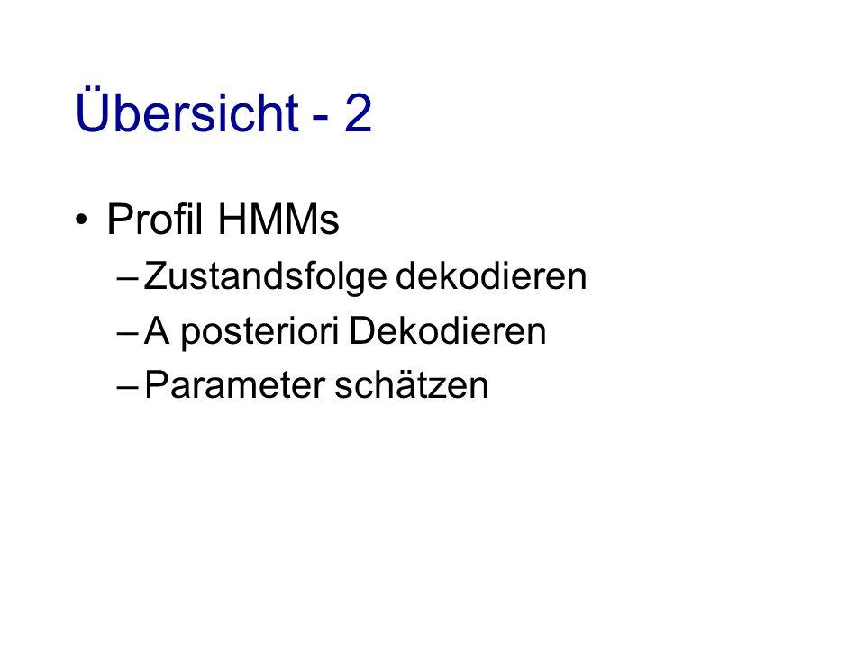 Profil HMM Beispiel ATTAAA AGTTCA GTTACA TCTCGC GCCACA CCTATC A TTA AA AGTT CA GTTA CA TCTCG C GCCA CA CCT ATC 1 2 34 5 67 D1D2D3D4D5D7D6 l1l2l3l4l5l7l6 A: B: G: T: A: B: G: T: A: B: G: T: A: B: G: T: A: B: G: T: A: B: G: T: A: B: G: T: Start End