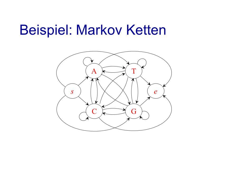 Viterbi Algorithmus Verfahren (Wertberechnung mit Logarithmus) Initialisierung: v begin (0) = 0 v k (0) = - für alle k begin Für jedes i=0,...L-1 : v l (i+1) = log e l (x i+1 ) + max {v k (i) + log(a kl )} Damit ist: Score(X,Π * ) = max {v k (L) + log(a k,end )} k Q
