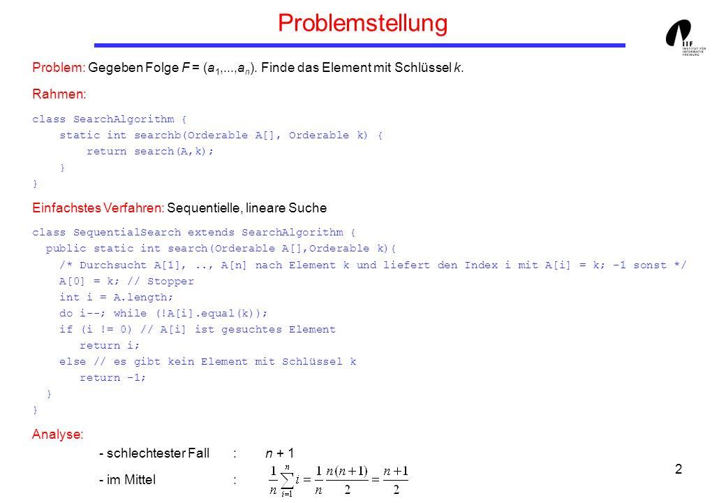 2 Problemstellung Problem: Gegeben Folge F = (a 1,...,a n ). Finde das Element mit Schlüssel k. Rahmen: class SearchAlgorithm { static int searchb(Ord
