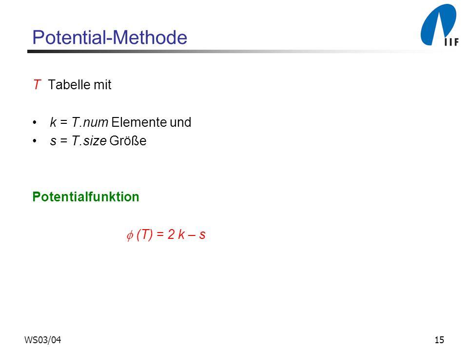 15WS03/04 Potential-Methode T Tabelle mit k = T.num Elemente und s = T.size Größe Potentialfunktion (T) = 2 k – s