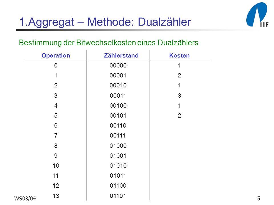 5WS03/04 1.Aggregat – Methode: Dualzähler Bestimmung der Bitwechselkosten eines Dualzählers Operation ZählerstandKosten 000000 1 100001 2 200010 1 300011 3 400100 1 500101 2 600110 700111 801000 901001 1001010 1101011 1201100 1301101