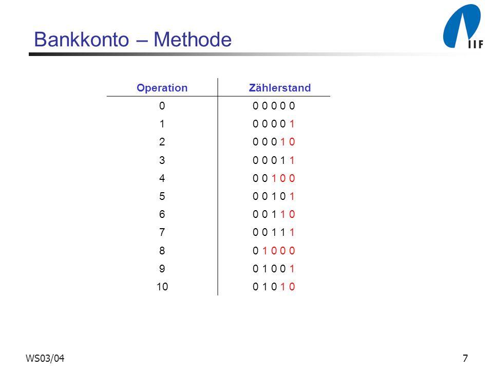 18WS03/04 Fall 2: i-te Operation löst Expansion aus k i = k i-1 + 1, s i = 2s i-1 a i = k i-1 + 1 + (2k i - s i ) - (2k i-1 – s i-1 ) = 3