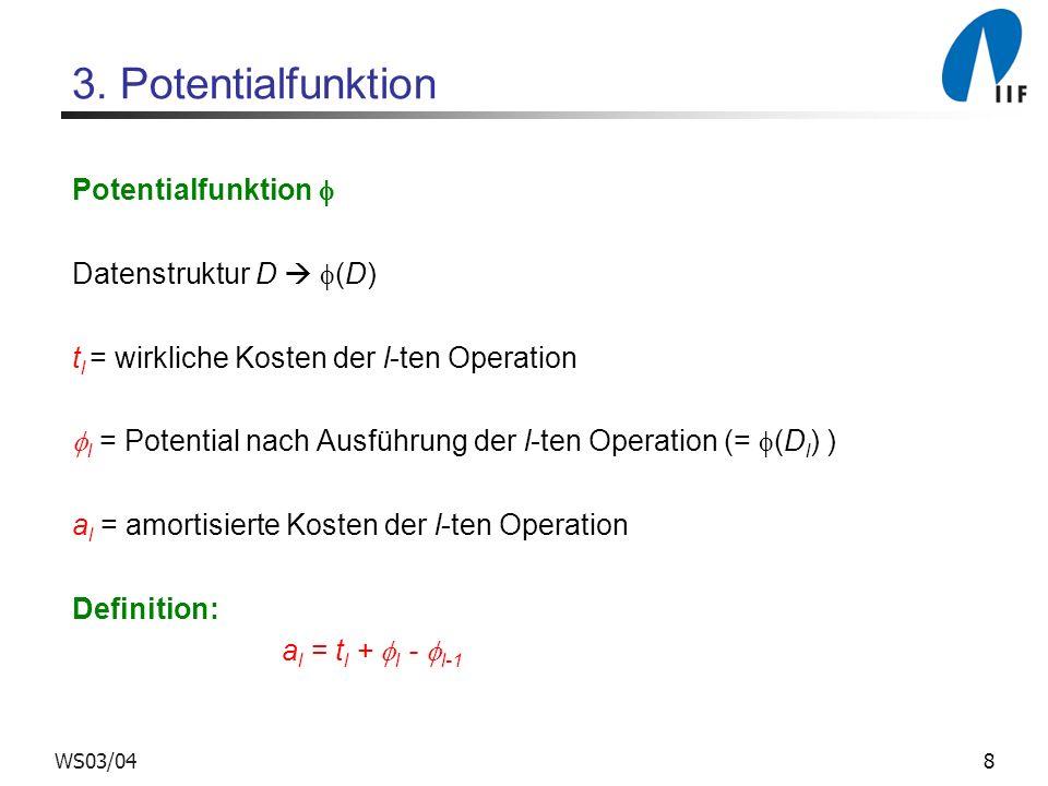 9WS03/04 Beispiel: Dualzähler D i = Stand der i-ten Operation i = (D i ) = # von Einsen in D i i–te Operation# von Einsen D i-1 :.....0/1.....01.....1B i-1 D i :.....0/1.....10.....0B i = B i-1 – b i + 1 t i = wirkliche Bitwechselkosten von Operation i = b i +1