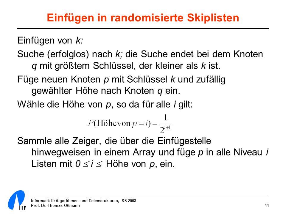 Informatik II: Algorithmen und Datenstrukturen, SS 2008 Prof. Dr. Thomas Ottmann11 Einfügen in randomisierte Skiplisten Einfügen von k: Suche (erfolgl