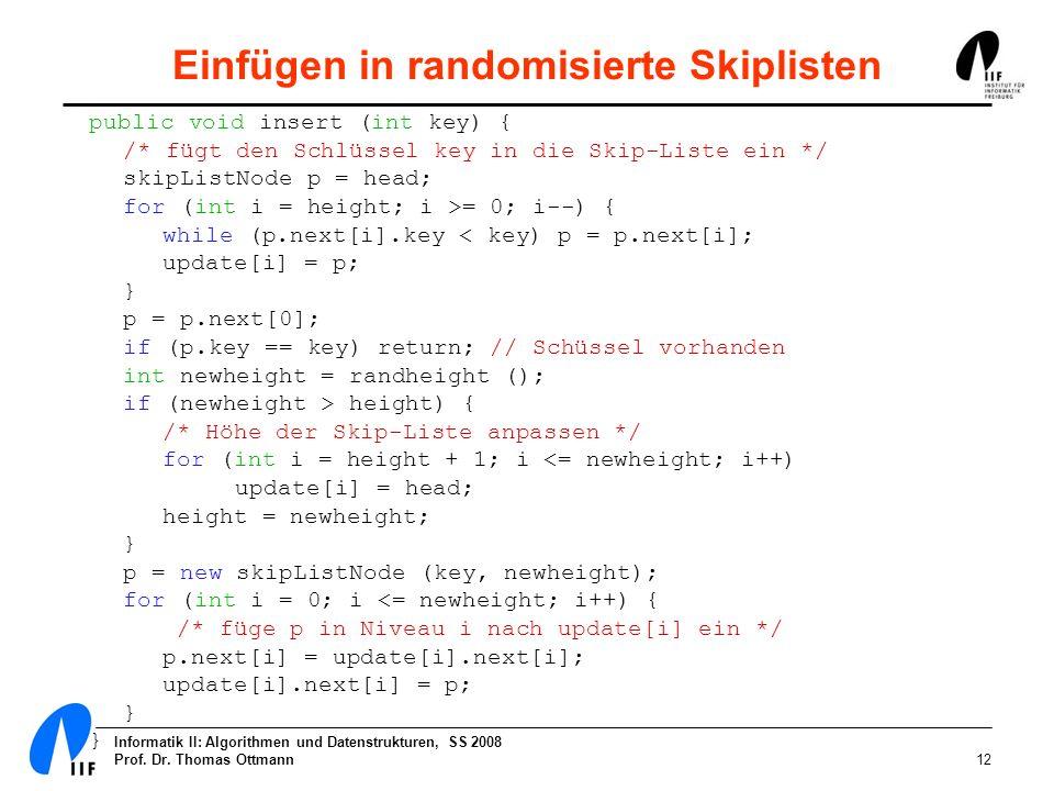 Informatik II: Algorithmen und Datenstrukturen, SS 2008 Prof. Dr. Thomas Ottmann12 public void insert (int key) { /* fügt den Schlüssel key in die Ski