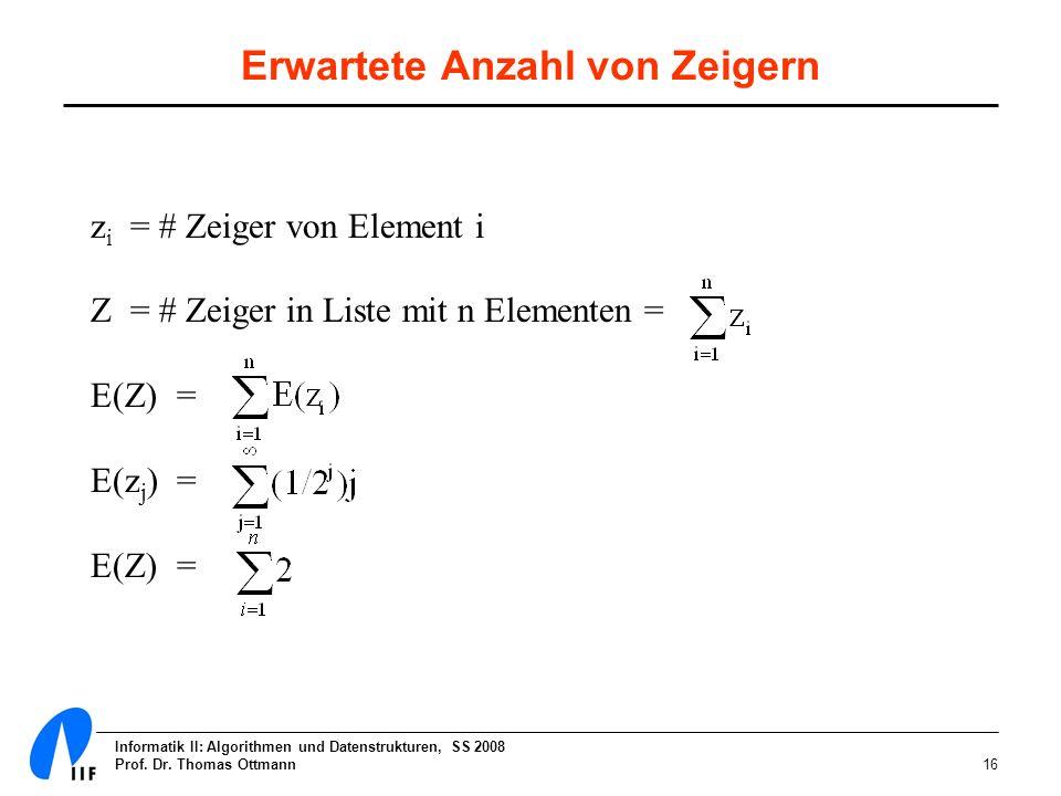 Informatik II: Algorithmen und Datenstrukturen, SS 2008 Prof. Dr. Thomas Ottmann16 Erwartete Anzahl von Zeigern z i = # Zeiger von Element i Z = # Zei