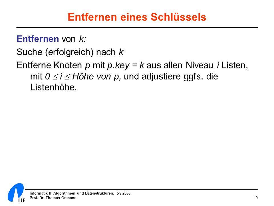 Informatik II: Algorithmen und Datenstrukturen, SS 2008 Prof. Dr. Thomas Ottmann19 Entfernen eines Schlüssels Entfernen von k: Suche (erfolgreich) nac