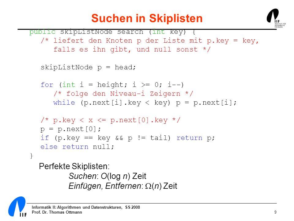 Informatik II: Algorithmen und Datenstrukturen, SS 2008 Prof. Dr. Thomas Ottmann9 Suchen in Skiplisten public skipListNode search (int key) { /* liefe
