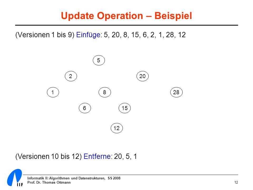 Informatik II: Algorithmen und Datenstrukturen, SS 2008 Prof. Dr. Thomas Ottmann12 Update Operation – Beispiel (Versionen 1 bis 9) Einfüge: 5, 20, 8,