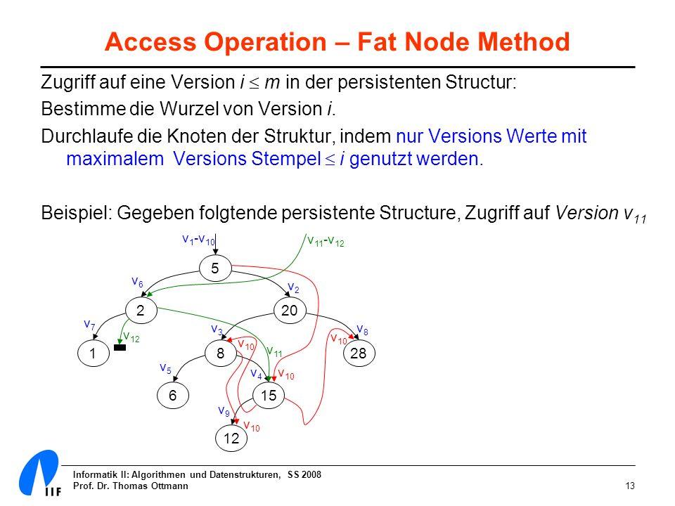 Informatik II: Algorithmen und Datenstrukturen, SS 2008 Prof. Dr. Thomas Ottmann13 Access Operation – Fat Node Method Zugriff auf eine Version i m in