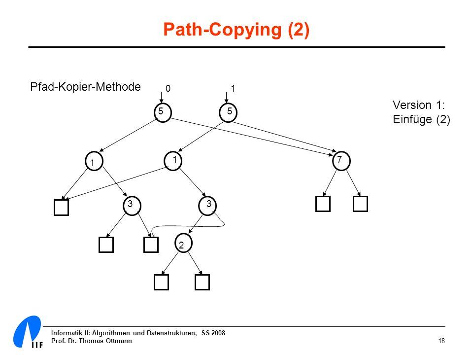 Informatik II: Algorithmen und Datenstrukturen, SS 2008 Prof. Dr. Thomas Ottmann18 Path-Copying (2) Pfad-Kopier-Methode 55 1 17 33 2 01 Version 1: Ein