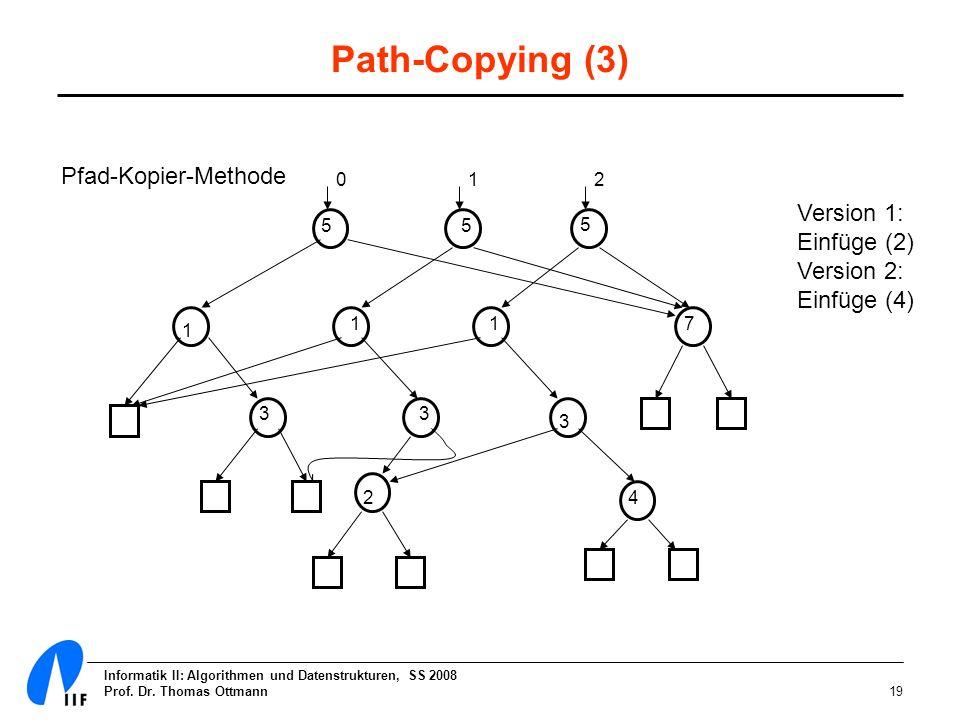 Informatik II: Algorithmen und Datenstrukturen, SS 2008 Prof. Dr. Thomas Ottmann19 Path-Copying (3) Pfad-Kopier-Methode 55 5 1 117 33 3 2 4 012 Versio