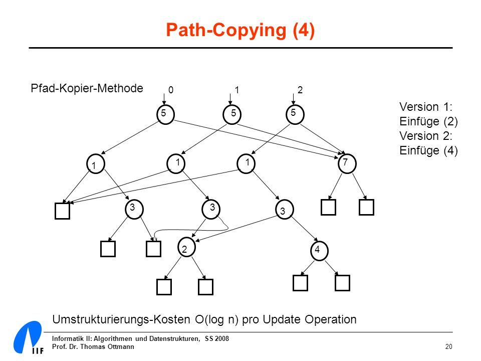 Informatik II: Algorithmen und Datenstrukturen, SS 2008 Prof. Dr. Thomas Ottmann20 Path-Copying (4) Pfad-Kopier-Methode Umstrukturierungs-Kosten O(log