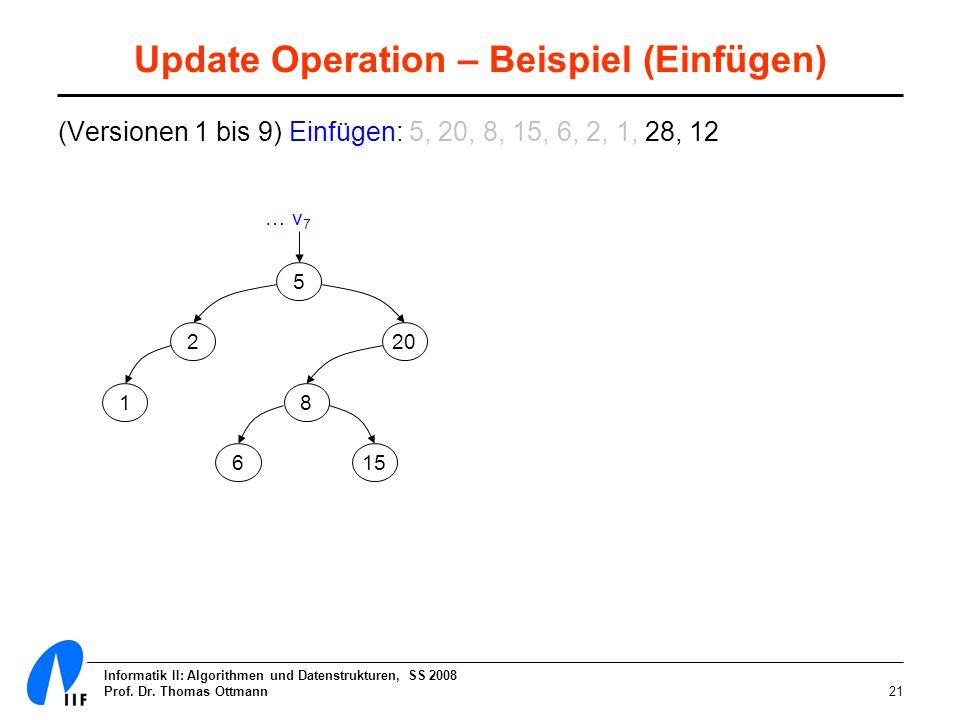 Informatik II: Algorithmen und Datenstrukturen, SS 2008 Prof. Dr. Thomas Ottmann21 Update Operation – Beispiel (Einfügen) (Versionen 1 bis 9) Einfügen