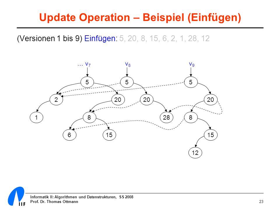 Informatik II: Algorithmen und Datenstrukturen, SS 2008 Prof. Dr. Thomas Ottmann23 Update Operation – Beispiel (Einfügen) (Versionen 1 bis 9) Einfügen