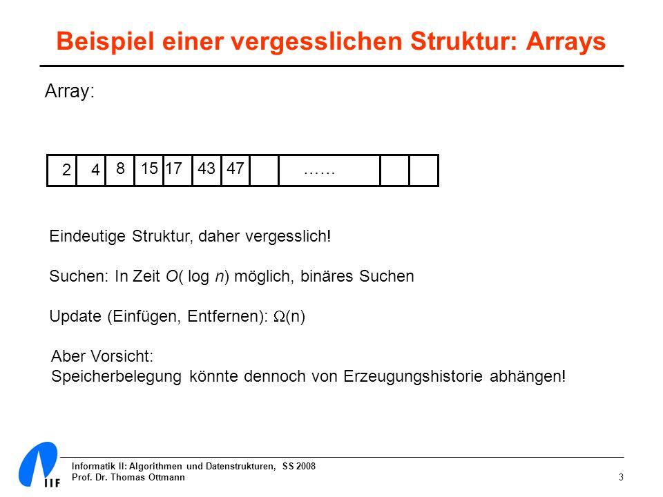 Informatik II: Algorithmen und Datenstrukturen, SS 2008 Prof. Dr. Thomas Ottmann3 Beispiel einer vergesslichen Struktur: Arrays Array: 24 815174347……
