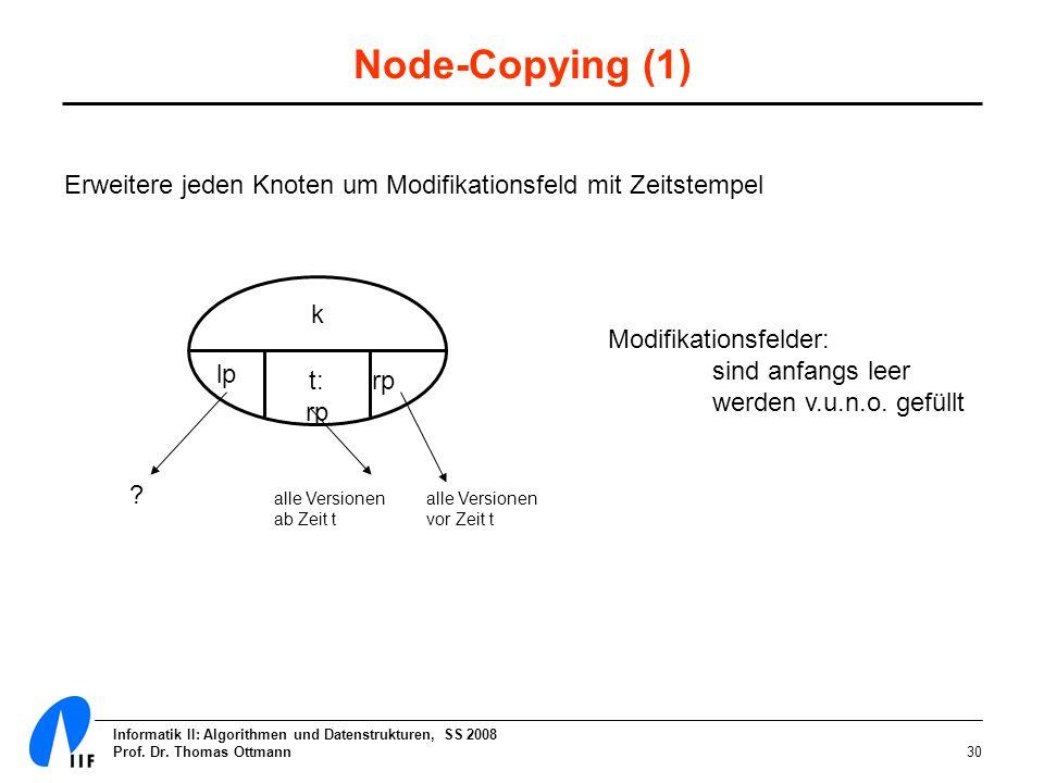Informatik II: Algorithmen und Datenstrukturen, SS 2008 Prof. Dr. Thomas Ottmann30 Node-Copying (1) Erweitere jeden Knoten um Modifikationsfeld mit Ze
