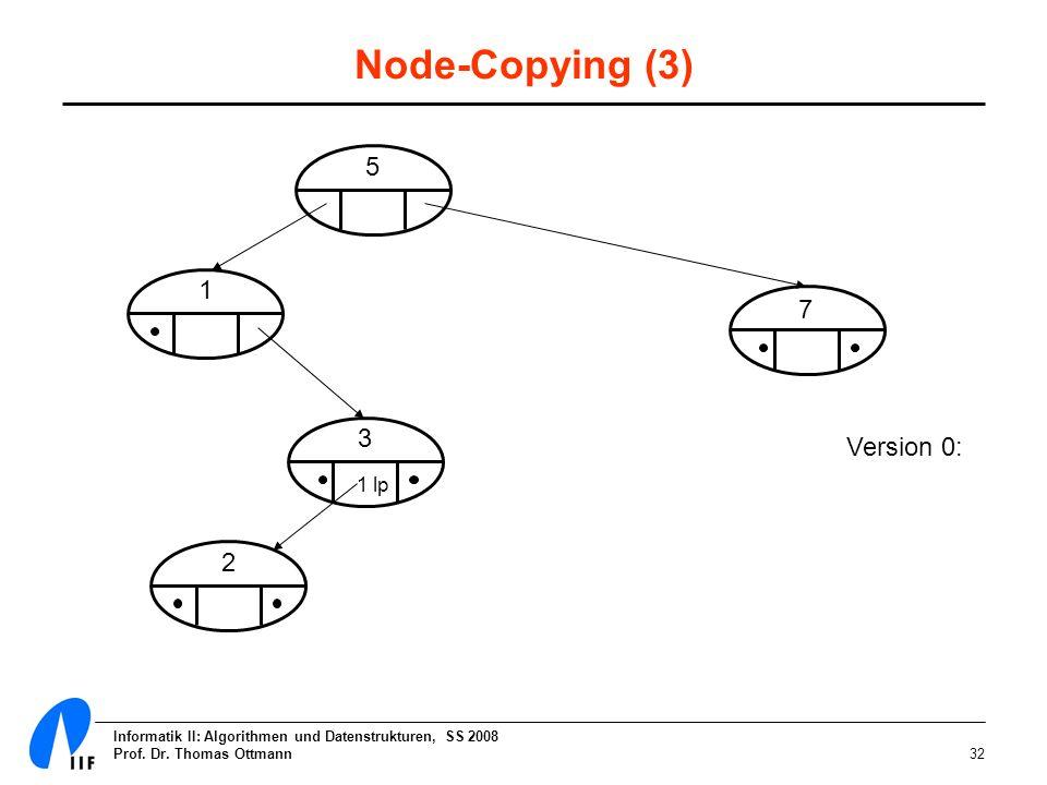 Informatik II: Algorithmen und Datenstrukturen, SS 2008 Prof. Dr. Thomas Ottmann32 Node-Copying (3) 5 1 3 2 7 1 lp Version 0: