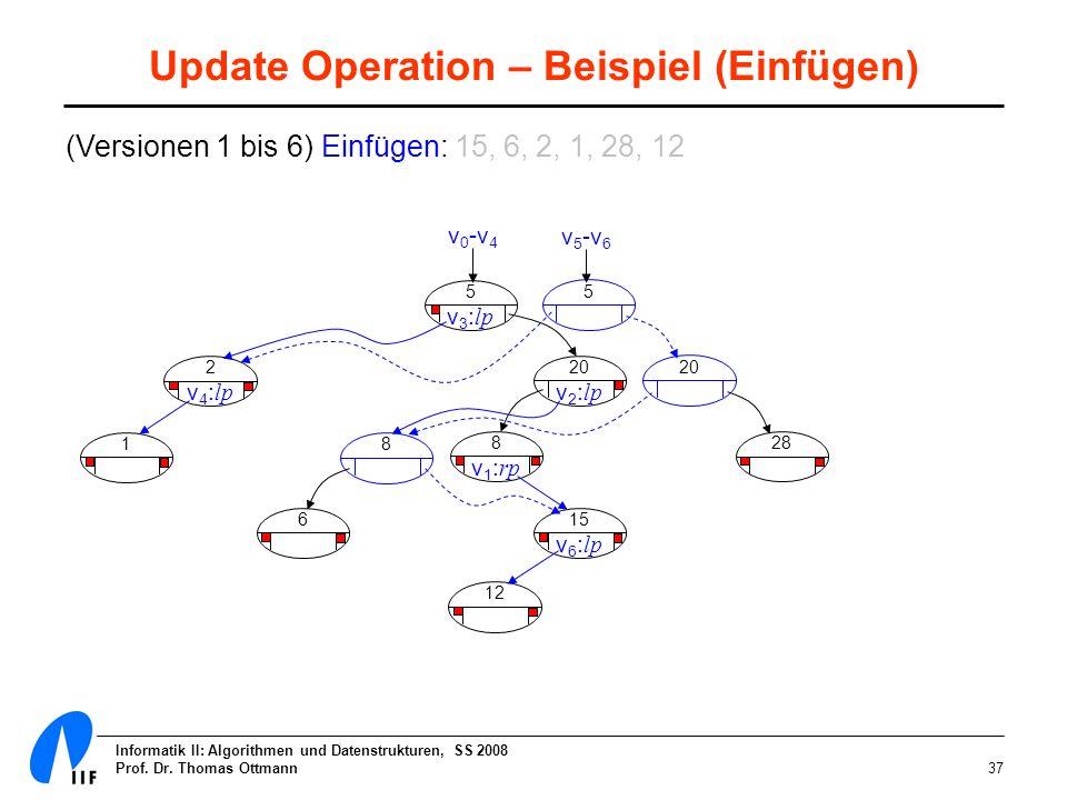 Informatik II: Algorithmen und Datenstrukturen, SS 2008 Prof. Dr. Thomas Ottmann37 v 0 -v 4 5 v 3 : lp 20 v 2 : lp 8 v 1 : rp (Versionen 1 bis 6) Einf