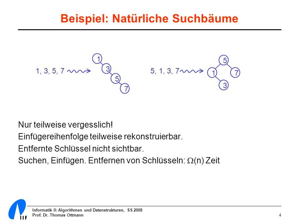 Informatik II: Algorithmen und Datenstrukturen, SS 2008 Prof. Dr. Thomas Ottmann4 Beispiel: Natürliche Suchbäume Nur teilweise vergesslich! Einfügerei